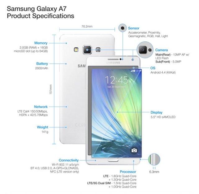 640x624xsamsung-en-ince-telefonu-galaxy-a7yi-resmi-olarak-duyurdu-3.jpg.pagespeed.ic.c9tlLeDSaInoQzQQJaWs